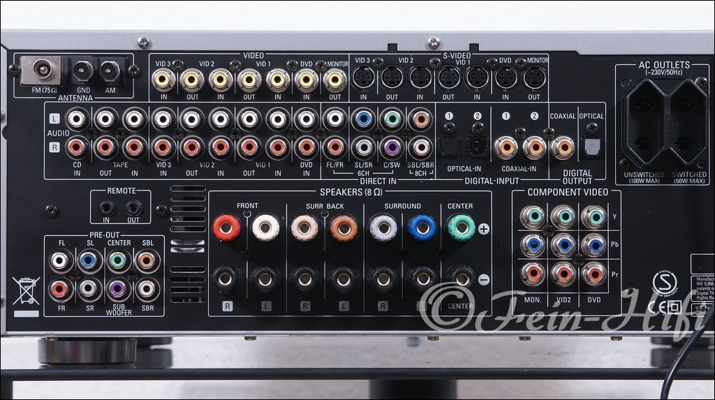 Harman Kardon Avr 155 User Manual